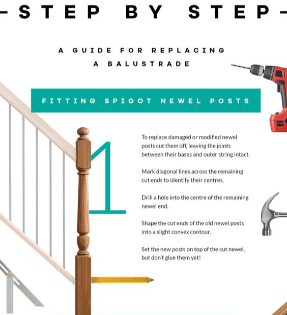 An image showing a step by step guide on how to replace newel posts.