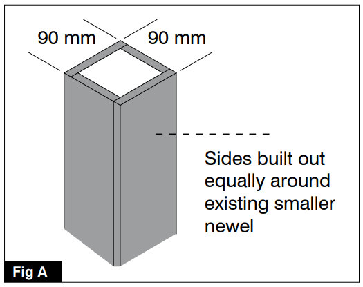 Fig A image. If you're using an existing newel post, it must be positioned central (to the stair string) and measure a minimum of 90mm x 90mm square.