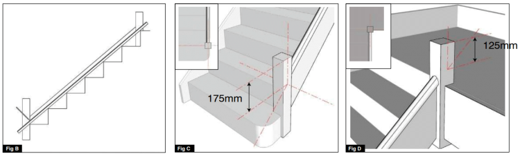 Fig B, C and D images. The images explain how to obtain the correct height for your newel bases.