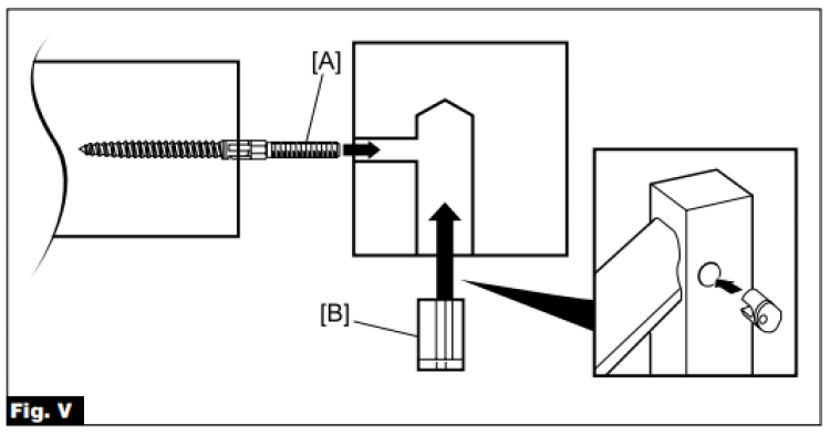 Fig V image. The image demonstrates how to fix the handrail to newel posts.