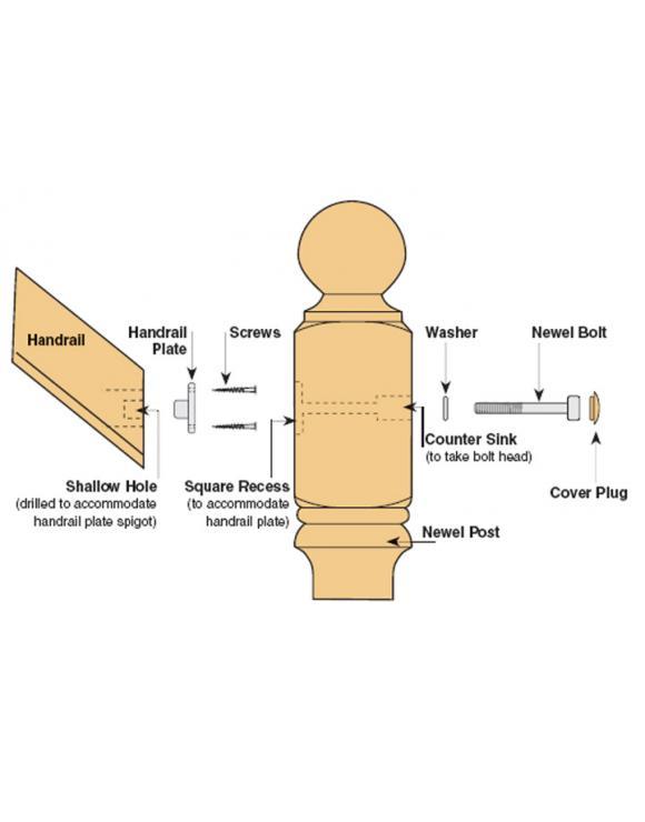 Universal Handrail to Newel Post Fixing Kit image