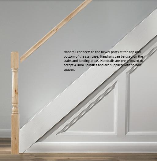 Solid White Oak Hdr Handrail Blueprint Joinery